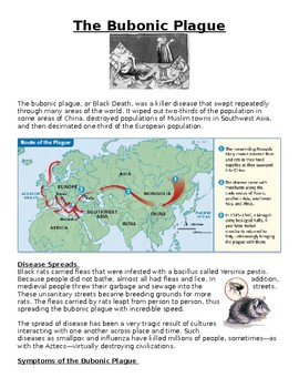Middle Ages: The Dark Ages and the Bubonic plague or black plague