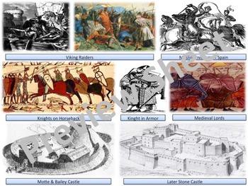 Middle Ages - Feudalism - Homework
