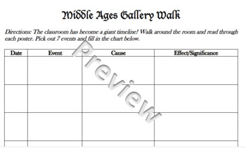 Middle Ages Timeline Posters--A Review Project