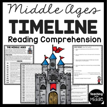 Middle Ages Timeline and Overview, questions, World History, European History