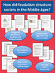 Middle Ages Unit Bundle - 15 Lessons Plus Unit Test! 192 Pages of Material!