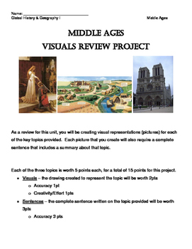 Middle Ages Visual Review Project