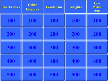 Unit 2 Review Game- Middle Ages jeopardy