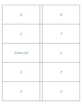 Middle C Position Flashcards