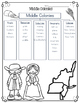 Middle Colonies Differentiated Activities