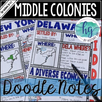 Middle Colonies Doodle Notes