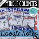Middle Colonies Doodle Notes and Digital Guided Notes