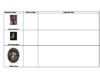 Middle Colonies Graphic Organizer
