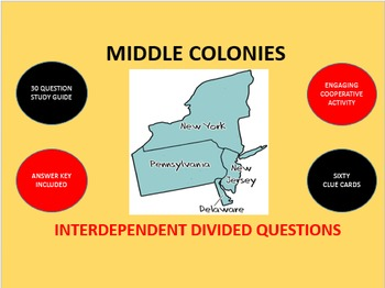 Middle Colonies: Interdependent Divided Questions Activity