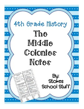 Middle Colonies Notes