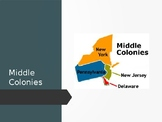 Middle Colonies PowerPoint - Distance Learning