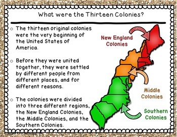 Middle Colonies PowerPoint Lesson and Printables