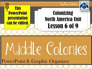 Middle Colonies PowerPoint and Graphic Organizer