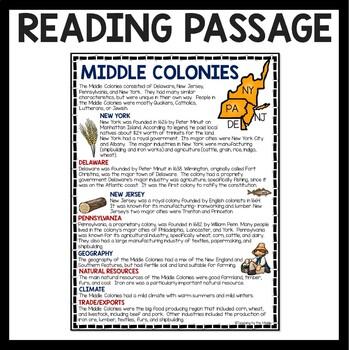 Middle Colonies Reading Comprehension Worksheet