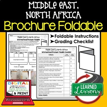 Middle East Activity, Middle East Geography Foldable