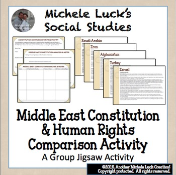Middle East Constitutions & Human Rights Comparison Jigsaw Activity
