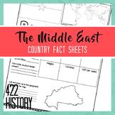 Middle East Country Fact Sheets