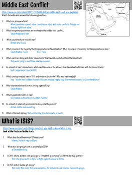 Middle East Crisis and ISIS Webquest