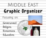Middle East Economic Graphic Organizer