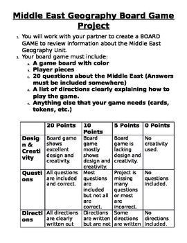 Middle East Geography Board Game Project