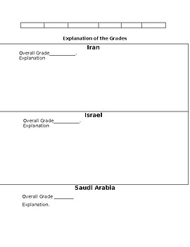 Middle East Government Report Card
