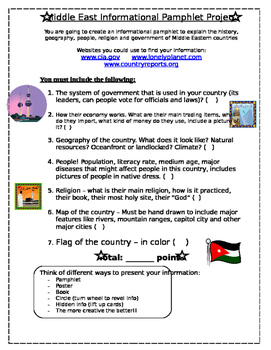 Middle East Informational Pamphlet Project