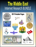 Middle East Internet Research BUNDLE