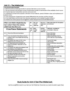Middle East Learning Targets and Study Guide