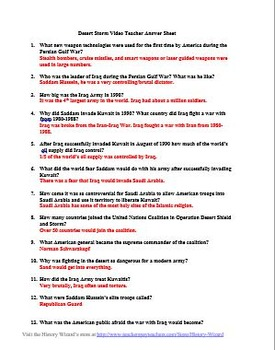 Middle East Lesson Plan Collection (7 Lessons)