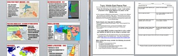 Middle East Materials and Essay