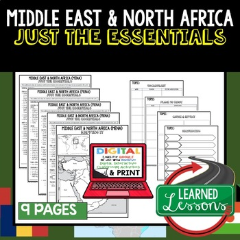 Middle East, North Africa Geography Outline Notes JUST THE ESSENTIALS