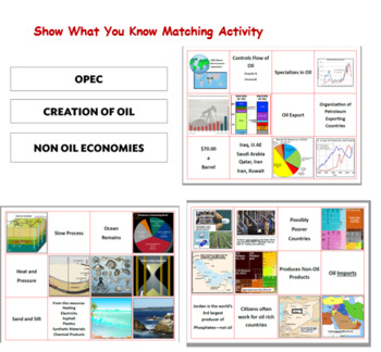 Middle East Oil Lab Activity