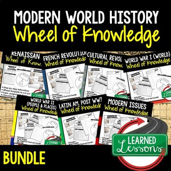Middle East Post WWII Activity, Wheel of Knowledge (Interactive Notebook)