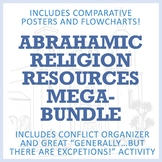 Middle East and Abrahamic Religions Bundle