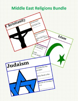Middle East Religions Bundle