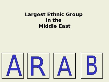 Middle East Scramble Game! Editable version, power point game