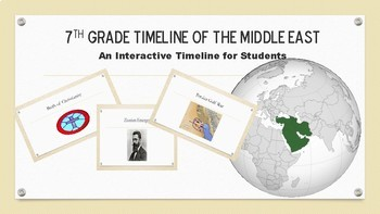 Middle East Timeline Activity - 7th Grade GSE