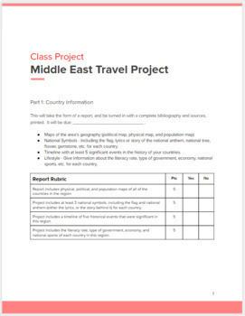 Geo Project: Travel Log