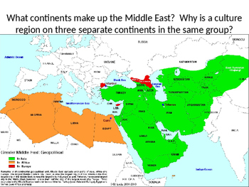 Middle East Warm Ups or Short Response Questions