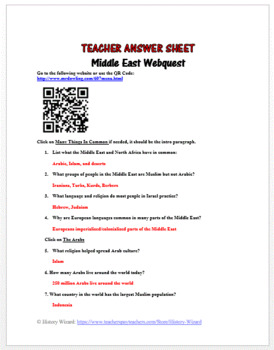 Middle East Webquest and Answer Sheet by History Wizard | TpT