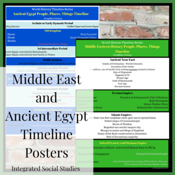Middle East and Ancient Egypt Timelines: World History Timeline Series
