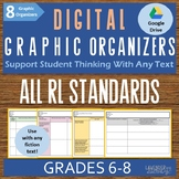 Middle Grades Digital Literacy Graphic Organizers