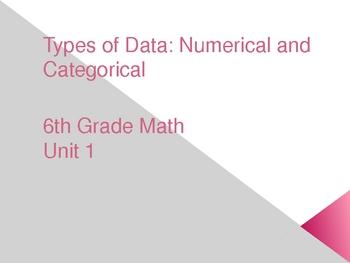 Middle Grades Math PPT Presentation - Types of Data