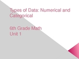 Middle Grades Math PPT Presentation - Types of Data