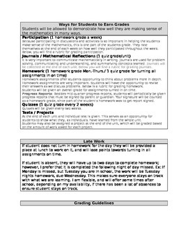 Middle Grades Math Syllabus- Common Core