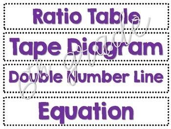 Middle Grades Math Vocabulary (6th, 7th, & 8th Grade) BUNDLE