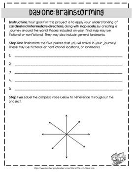 Middle Grades Social Studies Projects Bundle