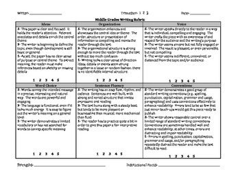 Middle Grades Writing Rubric