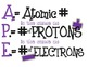 Middle & High School Chemistry Periodic Table Hints for Po