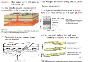 Middle Level Earth Science Complete Course